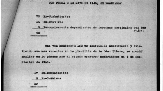 Report on the contest for the provision of 92 places for the Guàrdia Urbana (city police), 9 January 1940.