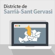 Districte de Sarrià-Sant Gervasi