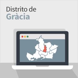 Distrito de Gràcia