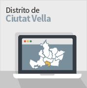 Distrito de Ciutat Vella