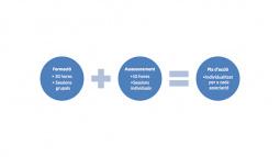 Nuevos programas de formación dirigidos a miembros de juntas de entidades comerciales y dinamizadores