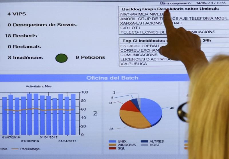 Oficines de l'Institut Municipal d'Informàtica de l'Ajuntament de Barcelona.