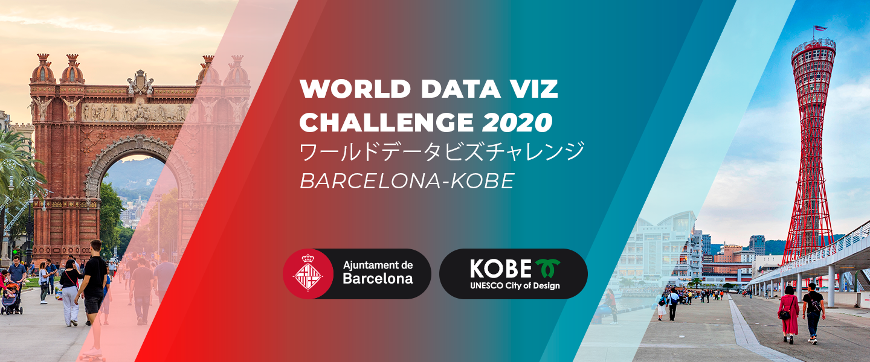 Cartell que anuncia el repte Barcelona-Kobe 2020.