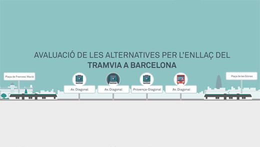 Estudis tècnics per a la connexió dels dos tramvies