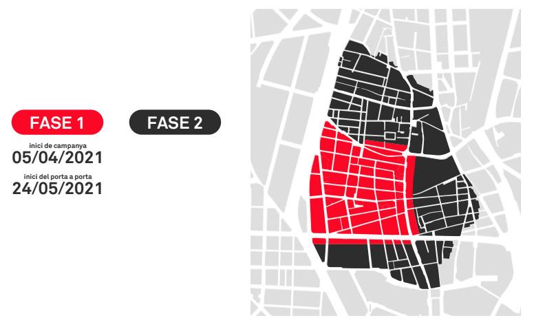 Porta a Porta Sant Andreu -Infografia fases