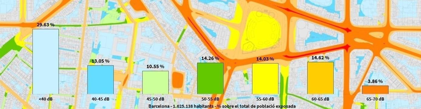 Mapes de dades ambientals