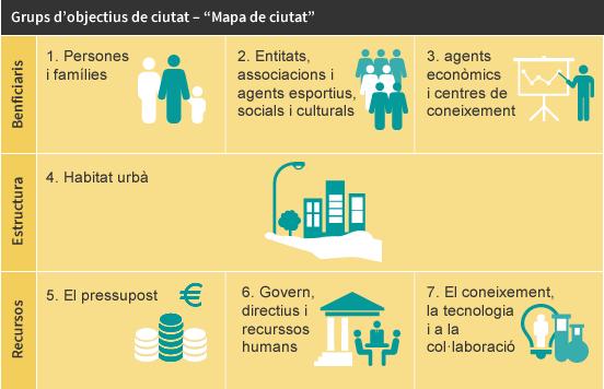 qu es el marco estrat gico estrategia y finanzas rh ajuntament barcelona cat marco estrategico del presupuesto publico marco estrategico del presupuesto publico