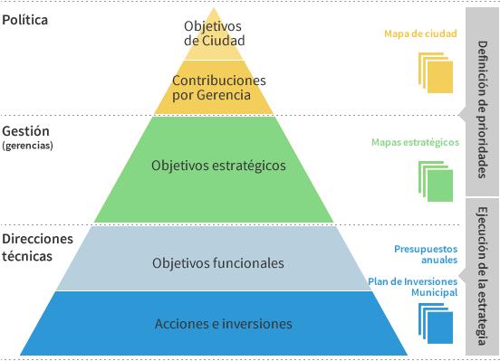 qu es el marco estrat gico estrategia y finanzas rh ajuntament barcelona cat marco estrategico para la prevencion y evaluacion de las emergencias marco estrategico pdf