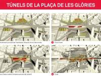 Fases de los túneles de les Glòries