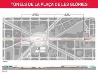 Planos de los túneles de Glòries