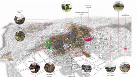 Infografia Park Güell