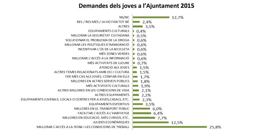 grafic_noticia4-3