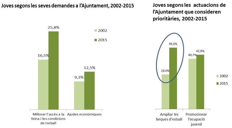 grafic_noticia4-4