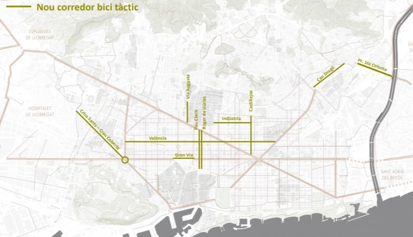 Barcelona. Mobilitat. COVID-19
