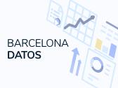 Barcelona datos