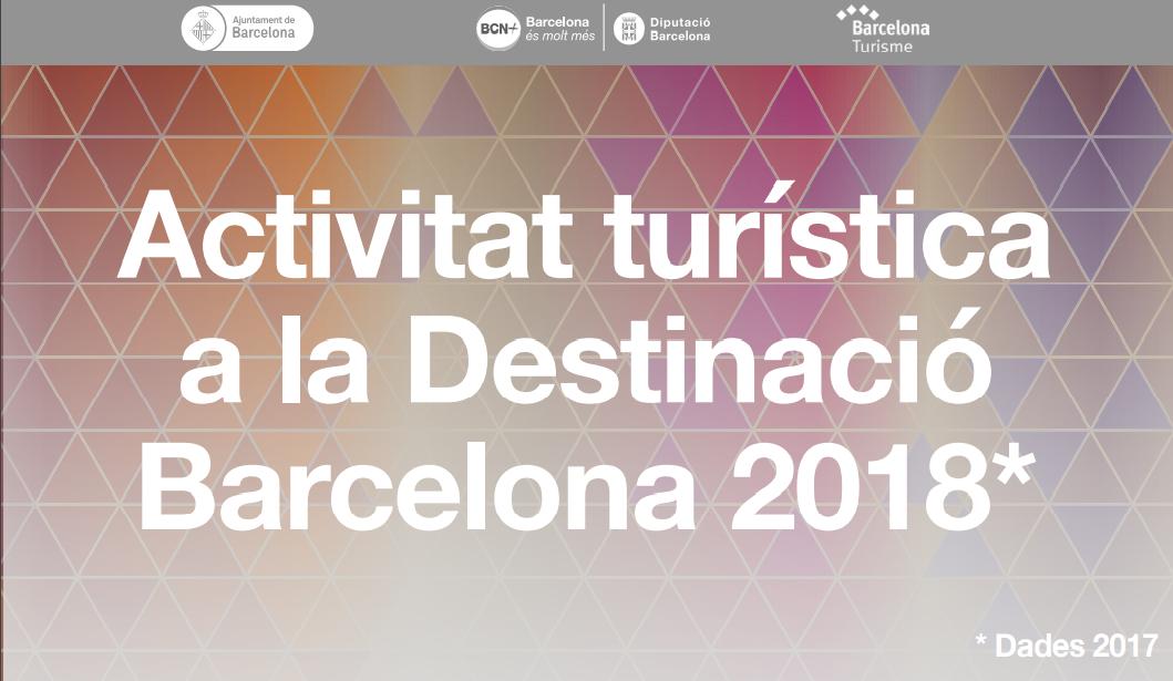 Infografia sobre l'activitat turística a la destinació Barcelona 2018