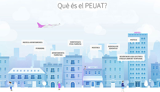 The Special Tourist Accommodation Plan (PEUAT)